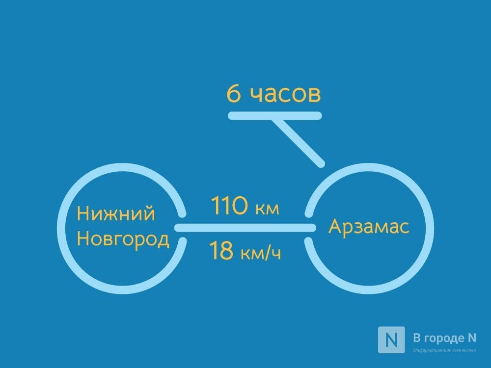 Велопрогулка за город на электричке - фото 3